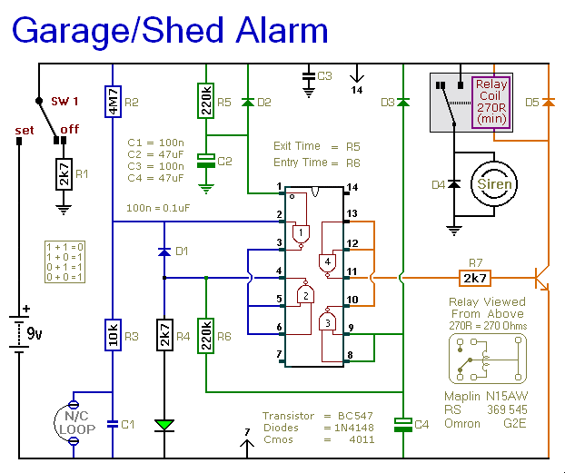 how to build a shed    garage alarm
