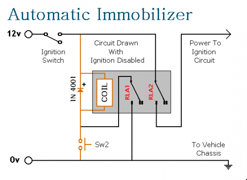 Automatic Immobilizer
