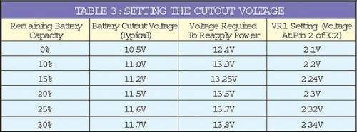 12 Volt Battery Guardian Circuit